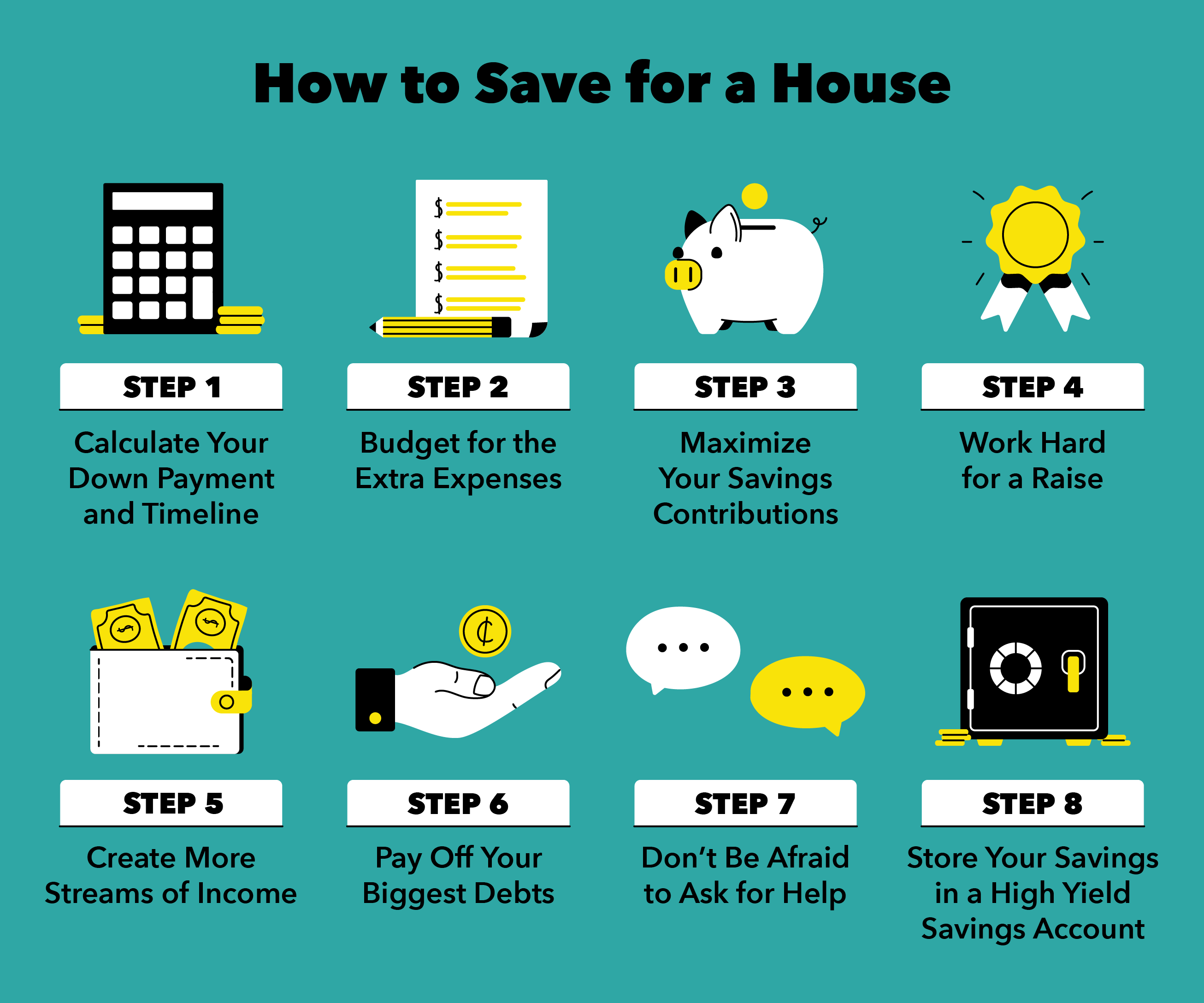 How to save for a house