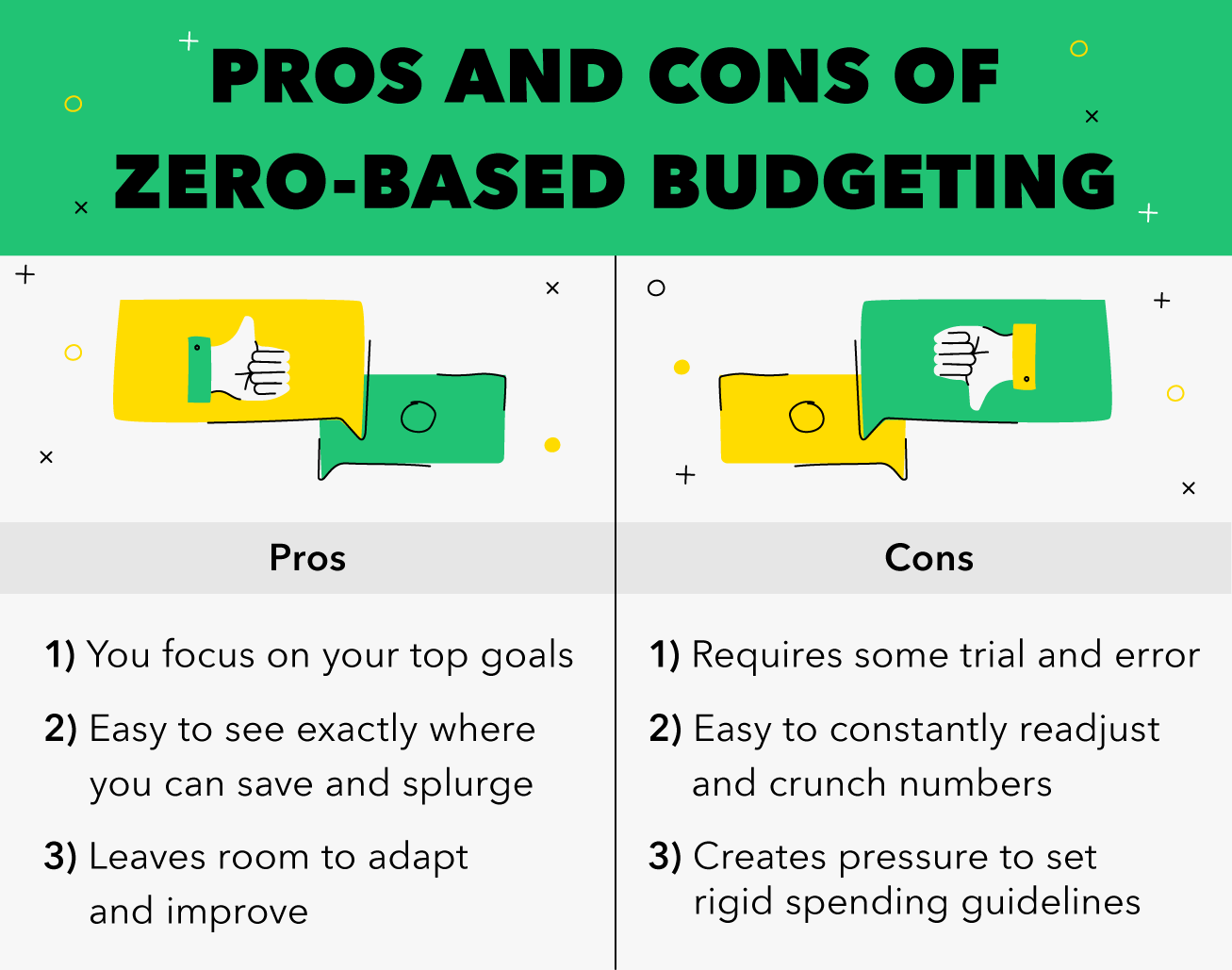pros and cons of zero based budgeting